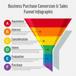 bbadv-schema-funnel-marketing